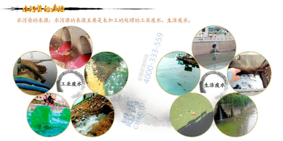 水污染的来源